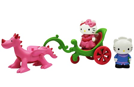 Set trasura cu dragon Hello Kitty