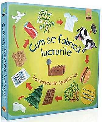 CUM SE FABRICA LUCRURILE