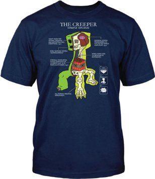 T-shirt Minecraft Creeper Anatomy Size L