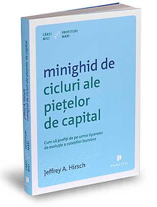 MINIGHID DE CICLURI ALE PIETEI DE CAPITAL