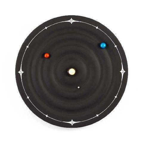 Ceas orbital