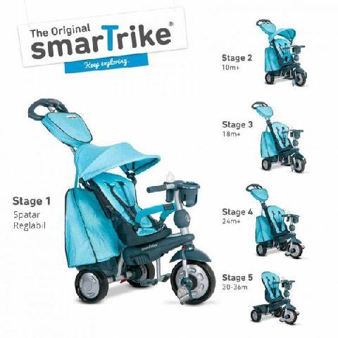 Smart Trike Explorer,5 in 1,10M-36M,albastru