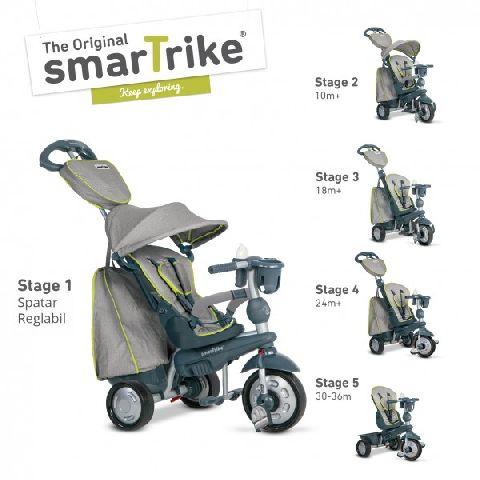 Smart Trike Explorer,5 in 1,10M-36M,gri