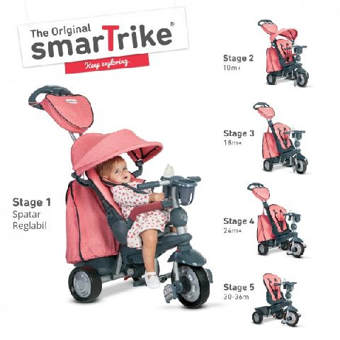 Smart Trike Explorer,5 in 1,10M-36M,roz