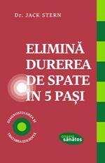 ELIMINA DUREREA DE SPATE IN 5 PASI
