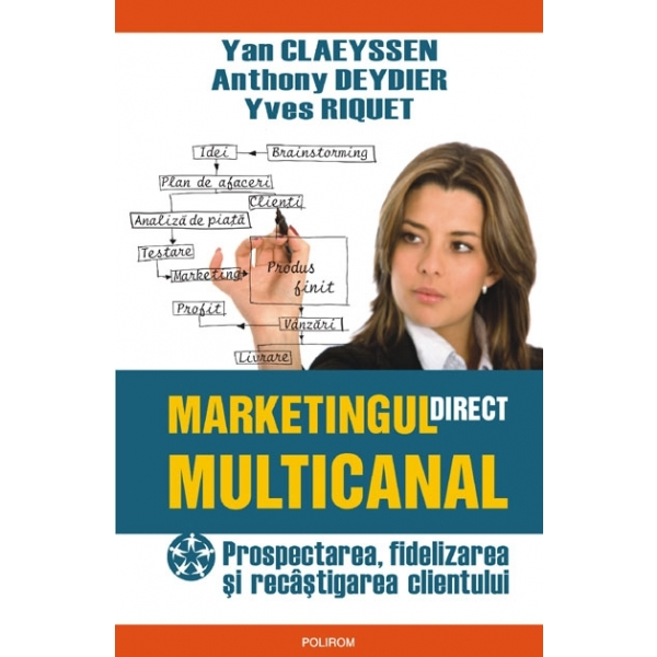 MARKETINGUL DIRECT MULT ICANAL