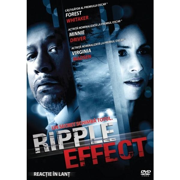 REACTIE IN LANT - RIPPLE EFFECT