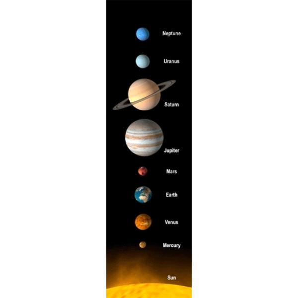 Semn Carte 3D, Planete