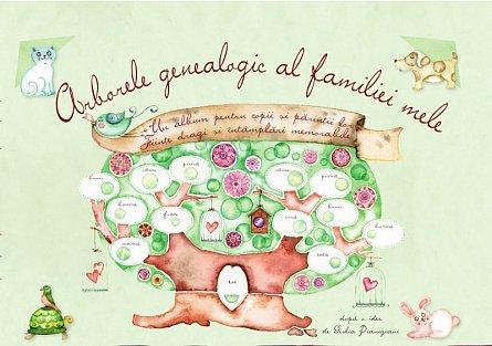 ARBORELE GENEALOGIC AL FAMILIEI. Un jurnal al familiei. Fiinte dragi si intamplari memorabile