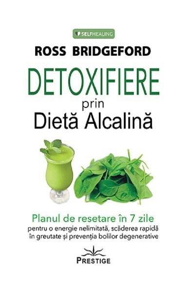 Detoxifiere prin dieta alcalina